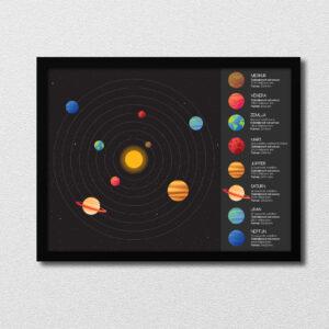 Solarni sistem
